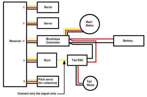 brushless motor diagram impremedia net