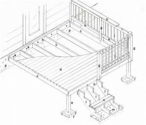 10x10 deck design | Deck designs / back yard ideas ...