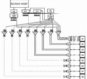 Wiring Diagram  31 Fiber Optic Network Diagram