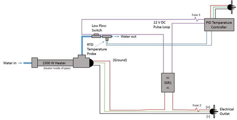 wire fuse and awg choice for immersion heater circuit electrical engineering stack exchange