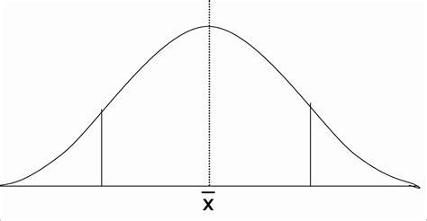 curve template 8 excel bell curve template exceltemplates exceltemplates