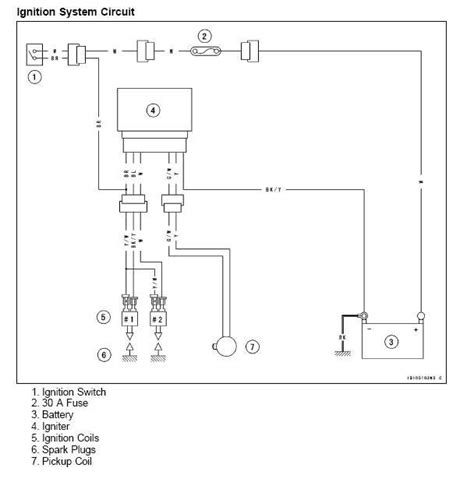 Kawasaki Ignition Coil Wiring Diagram by Wiring Diagram Kawasaki Mule 600 2003 Kawasaki Mule 610