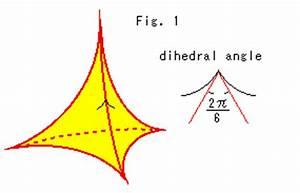 Tetraeder Volumen Berechnen : cluster algebren und hyperbolisches volumen mathlog ~ Themetempest.com Abrechnung
