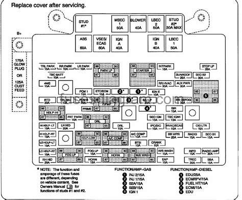 2006 Suburban Fuse Diagram by Fuse Box Chevrolet Suburban 2000 2006