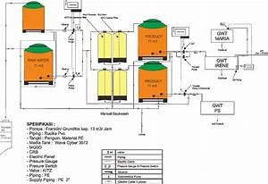 Water Treatment Plant  Flow Chart Water Treatment Plant 12