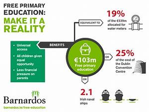 Parents taking the strain on school costs: Barnardos ...