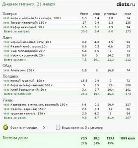 Сколько углеводов на кг веса для похудения