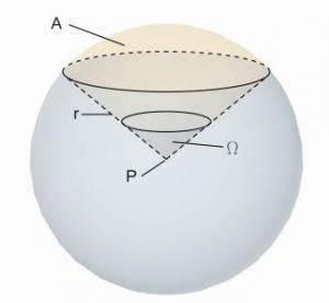 Z Diode Berechnen : 1 4 grundlegende radiometrische gr en gigahertz optik ~ Themetempest.com Abrechnung