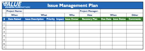 Generating Value By Using An Issue Management Plan