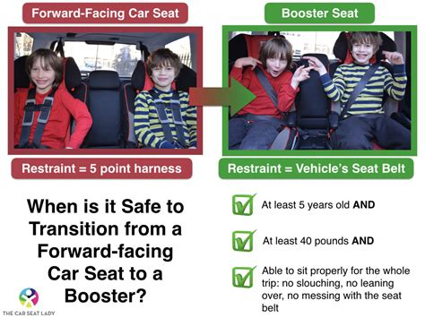 When Is A Child Ready To Use A Booster