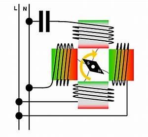 Kondensatormotor Berechnen : kondensator zeitlauf antriebstechnik ~ Themetempest.com Abrechnung