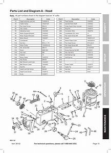Parts List And Diagram A