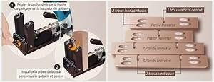 Gabarit Percage Biais : comment fabriquer sa table basse ~ Premium-room.com Idées de Décoration