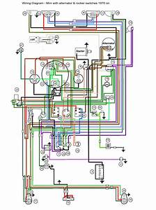 Mini Cooper Ecu Wiring Diagram