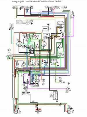 1990 Mini Cooper Wiring Diagram Wiring Diagrams Connection Connection Miglioribanche It