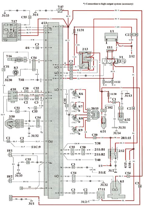 wiring diagram 1991 volvo 740 turbo 1994 volvo 850 wiring