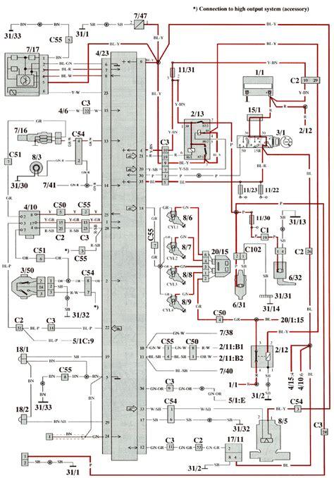 Volvo Vnl Wiring Diagrams