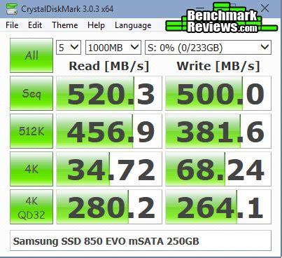 Samsung SSD 850 EVO mSATA M.2 Solid State Drive Review