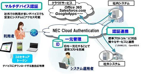 cloud authentication nec cloud authentication ソリューション サービス nec
