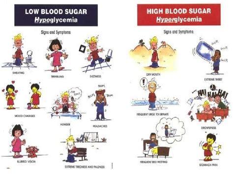 hyperglycemic crises