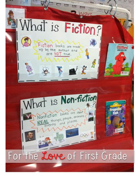 fiction or non fiction make an anchor chart together as a 157 | 142d388fe221f6f49fed39fdd0aaf049