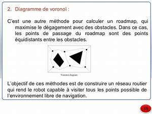 La Robotique Mobile  U0026 Les Diff U00e9rentes M U00e9thodes De