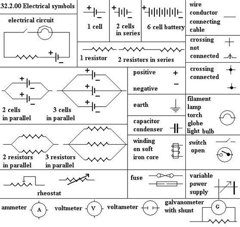 electrical symbols knowledge symbols electrical engineering and tech