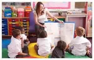 about pavlish playhouse and preschool spokane wa daycare 875 | Satellite 525880022