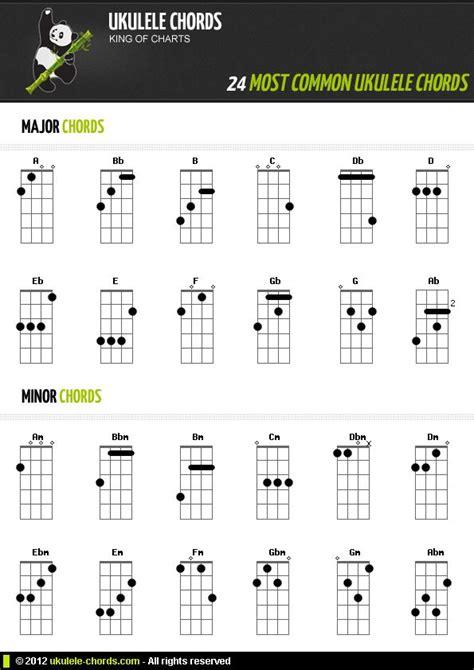 ukulele chord chart  beginners popular   chords  beginners    uke