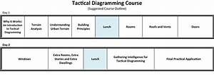 Tactical Diagramming Course