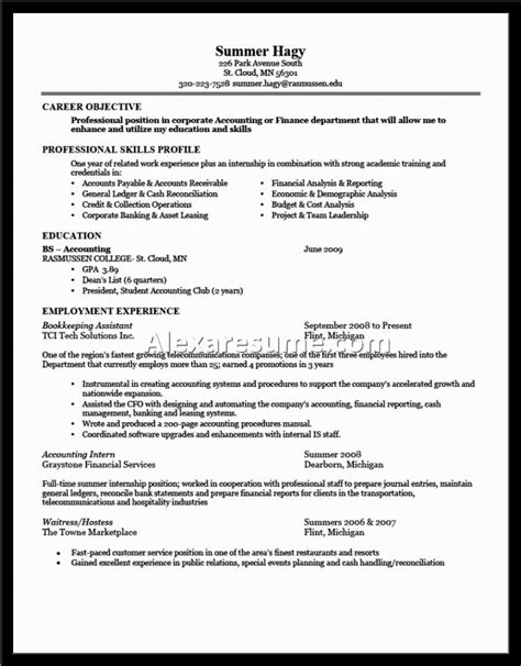 Resume For A by Resume Template Learnhowtoloseweight Net