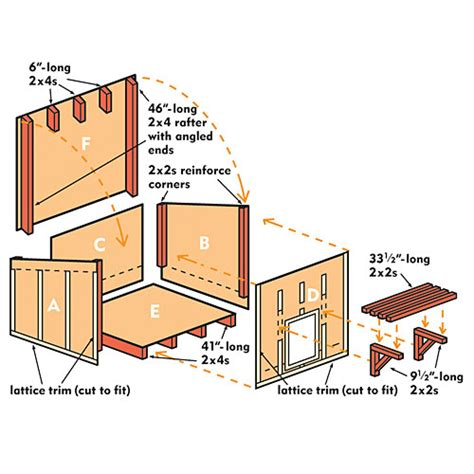 dog house plans   pvc furniture instructions