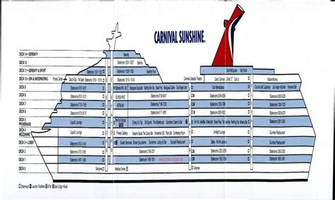 carnival sensation deck plan carnival ship victory deck plan pictures to pin on