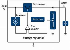 Selecting A Linear Voltage Regulator