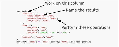 pandas python grouping aggregating summarising aggregation analysis
