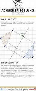 Sws Berechnen : 93 besten mathe spickzettel bilder auf pinterest ~ Themetempest.com Abrechnung