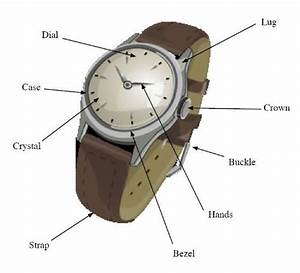 Parts Of A Watch