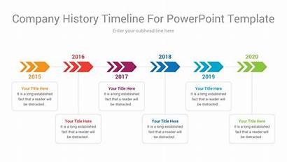 Timeline History Template Company Powerpoint Ciloart
