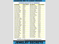 Carat Diamond Mm Chart 9