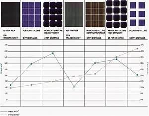 How Do Solar Panels Work  Solar Energy Diagram