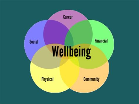 consumer financial protection bureau the importance of financial wellbeing in the workplace