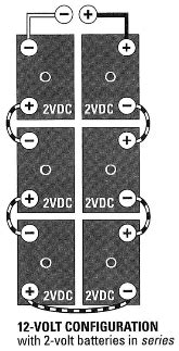 Battery Wiring Configuration