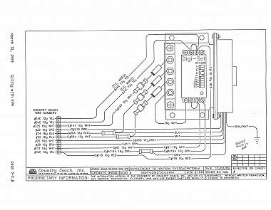 country coach wiring diagram cc wire number sheet irv2