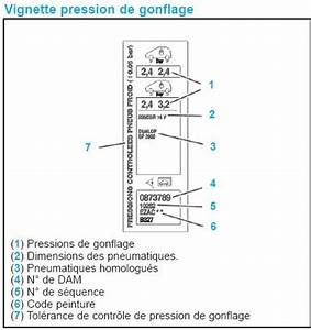 Comment Savoir Si Essence Ou Diesel Carte Grise : comment trouver le numero oem d une voiture ~ Gottalentnigeria.com Avis de Voitures