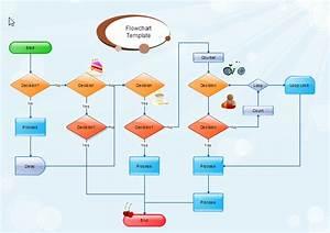 Highlight Flussdiagramm Software  Kostenlose Vorlagen Und Beispiele