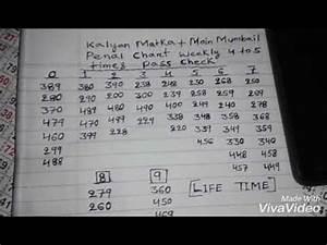 Kalyan Or Mumbai Matka Life Time Penal Pati Chart Youtube