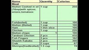 Calorie Chart For Indian Food Calorie Sheet Of Common Food