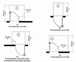Ada Door Push  Pull   Hinge  Latch Approach Clearance  U2013 Are