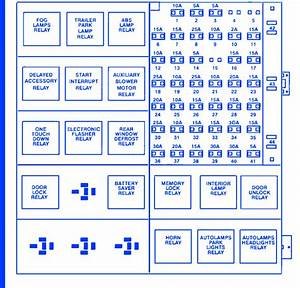 Ford Windstar 1995 Inside Fuse Box  Block Circuit Breaker Diagram