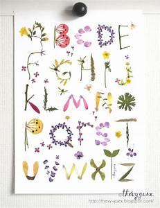 affiche poster alphabet abecedaire illustration herbier With affiche chambre bébé avec commande fleurs interflora